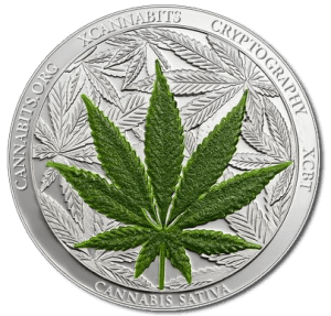 Sensible Cannabis Posts From Around the Web